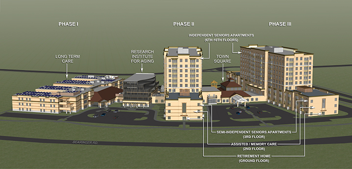 Rendering of the Centre of Excellence for Innovation in Aging